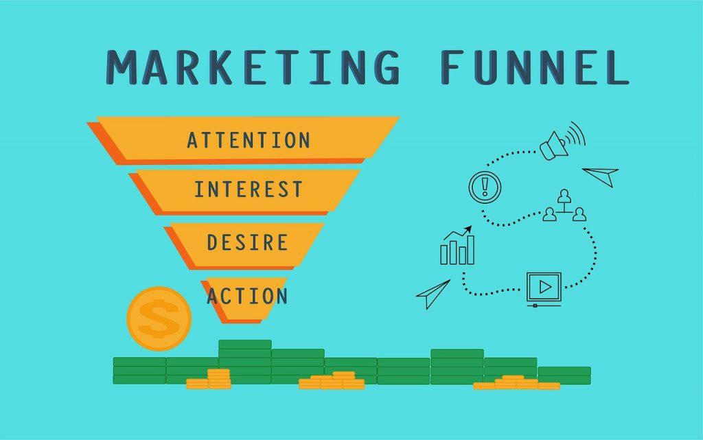 Apa Itu Marketing Funnel ? Manfaat dan Langkah Membuatnya